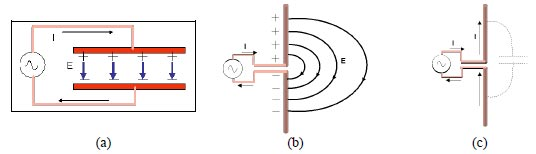 Antenna-Fundamentals---Figure-2