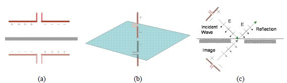 Antenna-Fundamentals---Figure-8