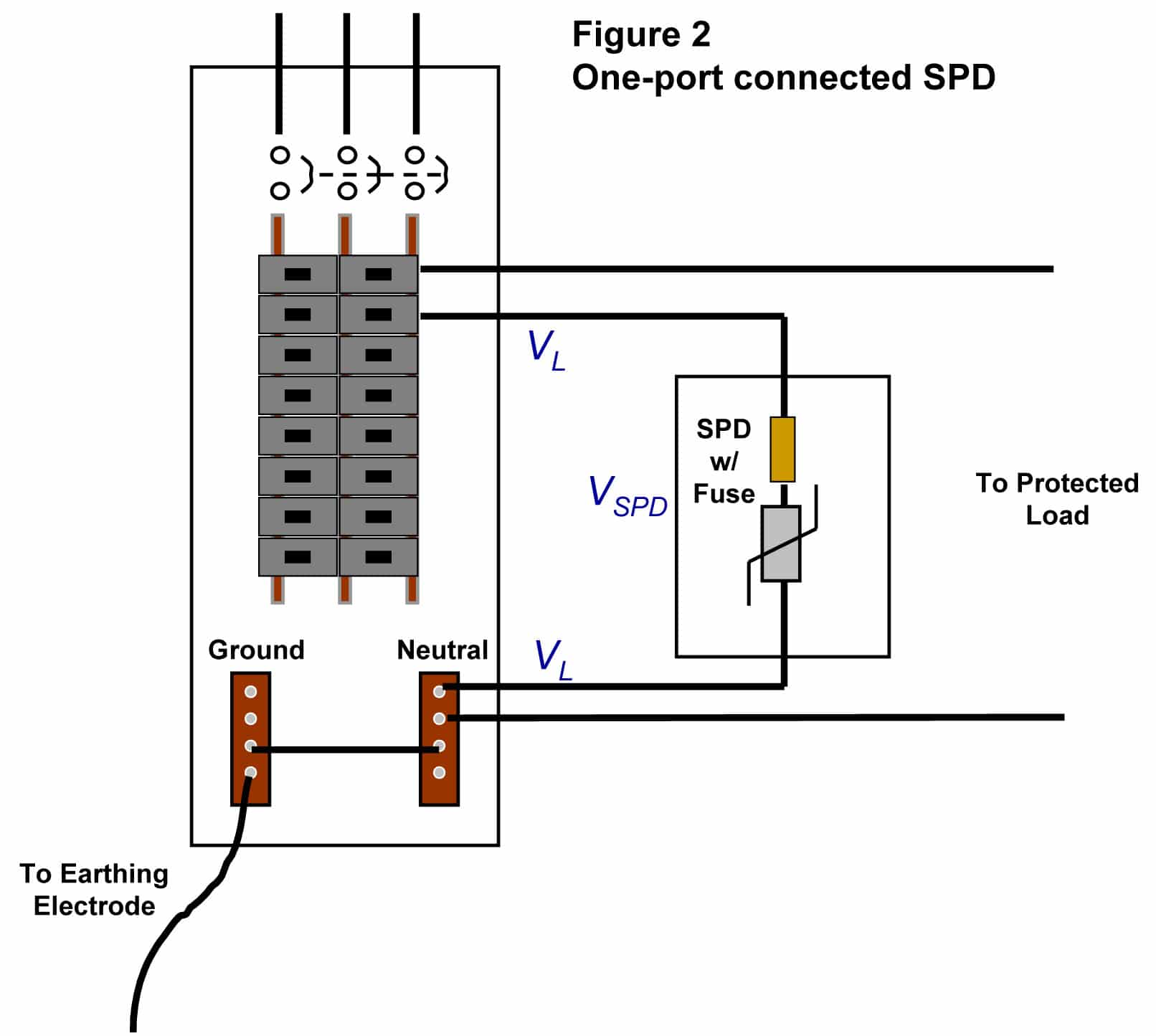 Different Methods of Connecting an SPD to an Electrical Distribution ...