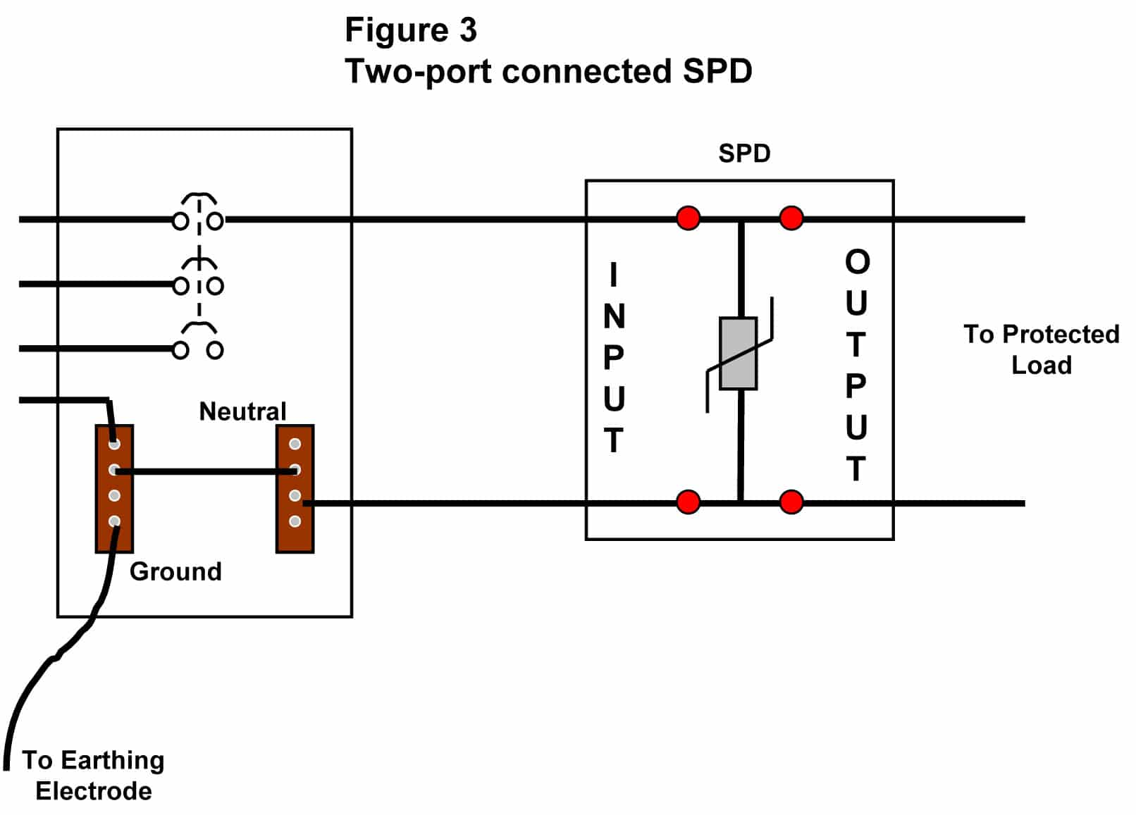 Different Methods Of Connecting An Spd To Electrical Distribution Three Phase Db Wiring Diagram Figure 3 Two Port Connected