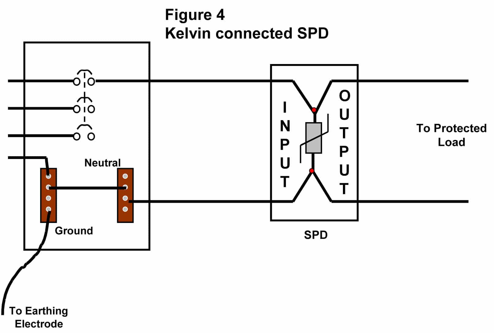 Different Methods of Connecting an SPD to an Electrical Distribution  Network | Interference Technology | Tvss Wiring Diagram |  | Interference Technology