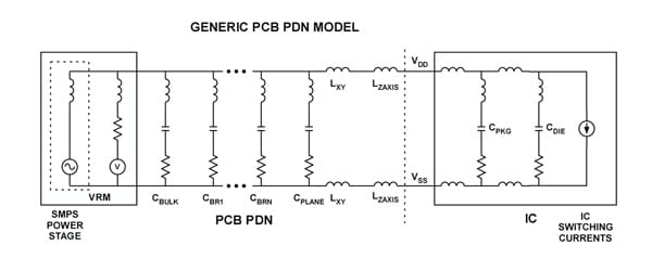 Figure 12: Time-domain power bus noise: 3.3V/GND pair, BC12.