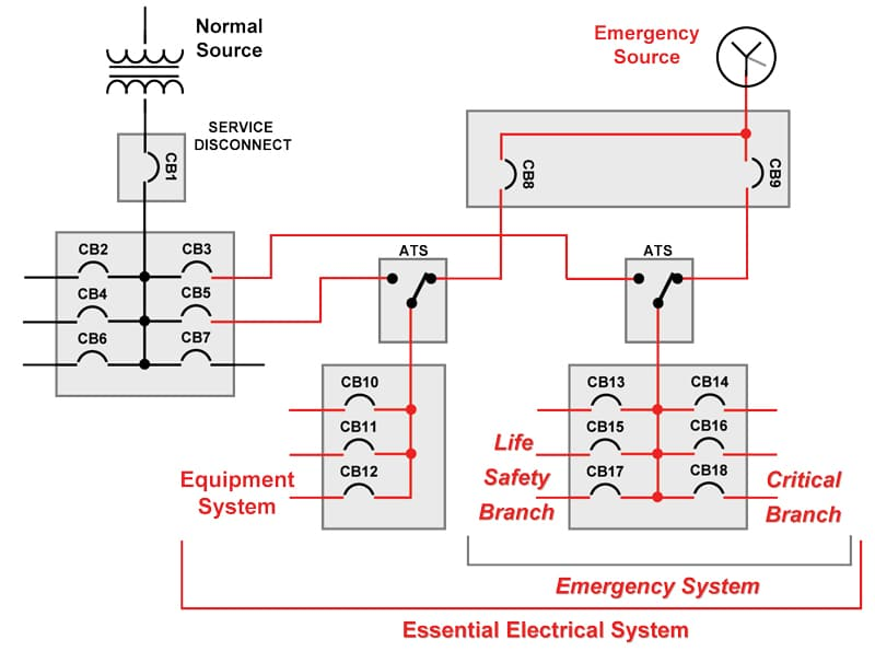 Tremendous Surge Protection Device Wiring Diagram Wiring Diagram Wiring Digital Resources Antuskbiperorg