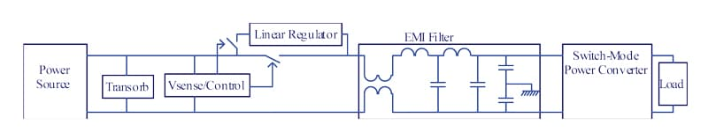 Figure 2. Transient protection and EMI filter discrete solution block diagram.