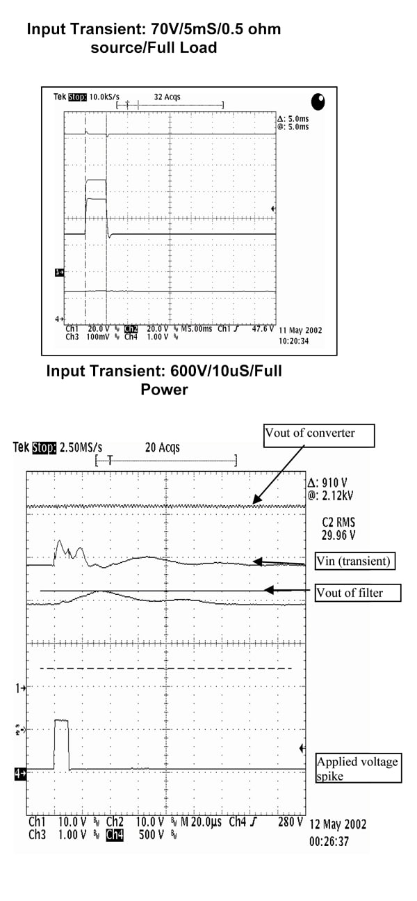 Figure 4. Transient performance of a packaged DVMN28 EMI Filter/transient suppression module with DV200-2812D converter.