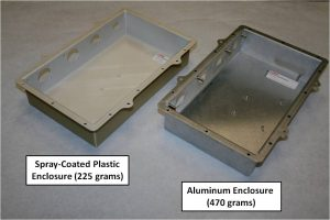 New Techniques in Shielding for EMI