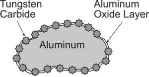 Figure 3. WC penetration of aluminum particles.