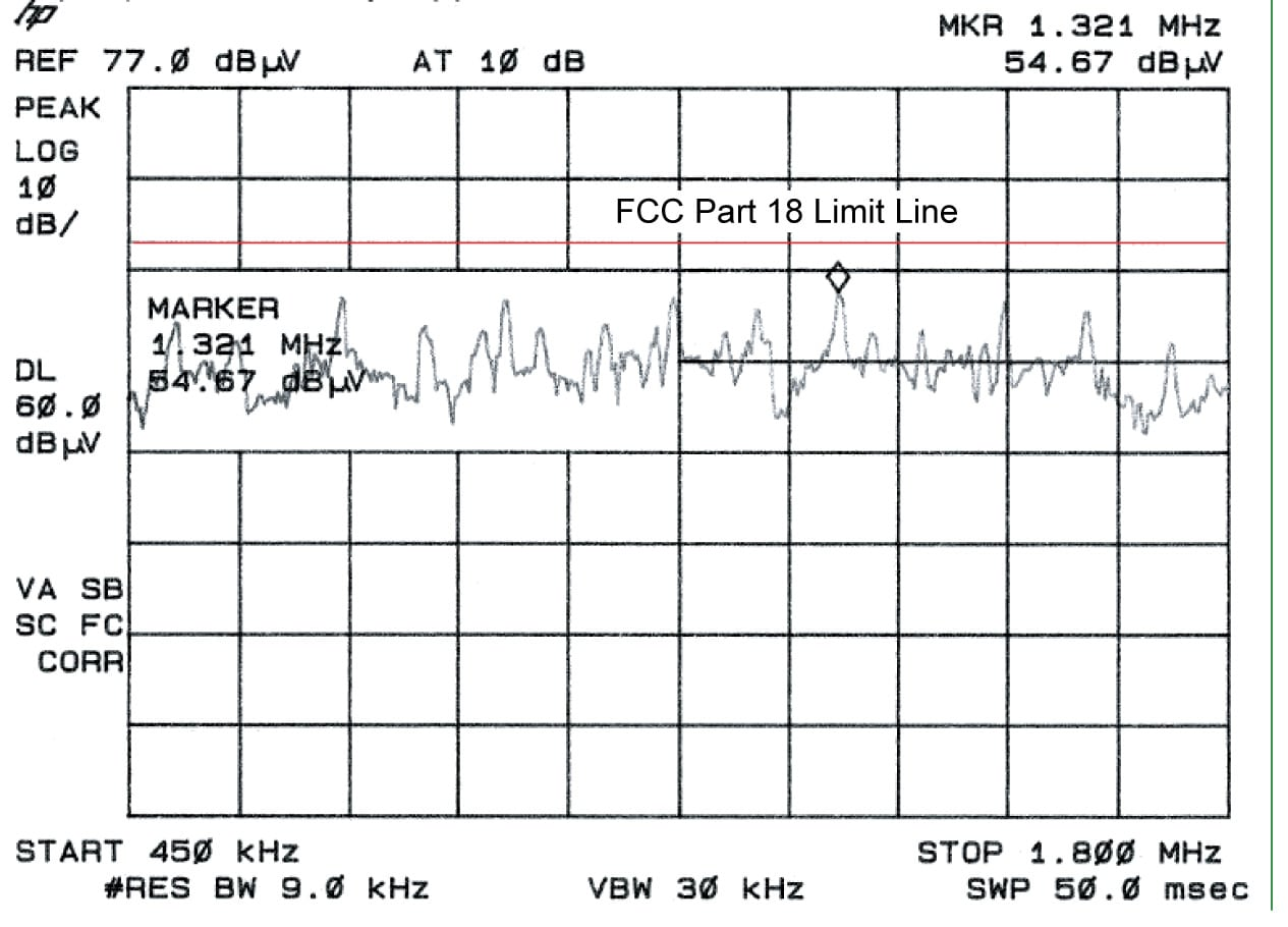 Power Quality Effects On The Reliability And Susceptibility Of Emi Offer Overcurrent Protection Content From Electronic Design Example Conducted Emissions Measurements For Line 1 Hot An Ballast Operating At 208 Volts