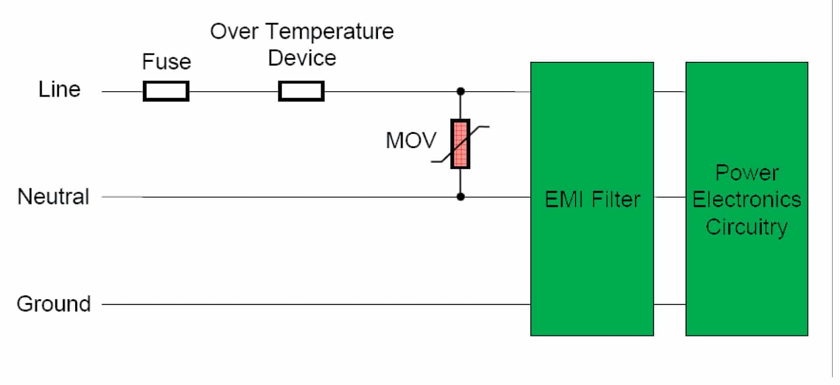 Power Quality Effects On The Reliability And Susceptibility Of Emi Circuit Symbol Moreover Capacitor Bank Diagram Figure 2 Typical Location A Mains Filter