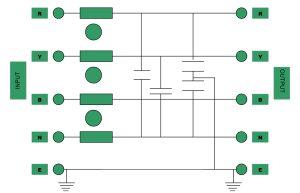 Figure 5. Designed power line filter.