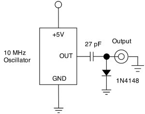Figure 6 – A simple comb generator using a 10 MHz oscillator, a capacitor (almost any value will work fine) and small signal diode. The harmonics start tapering off around 300 MHz.