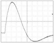 Figure 4. Waveform of real short-circuit current.