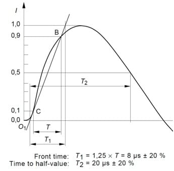 Fig.1-Gray
