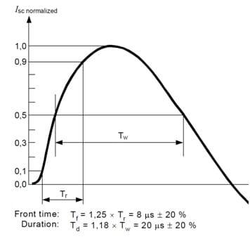Fig.2-Gray