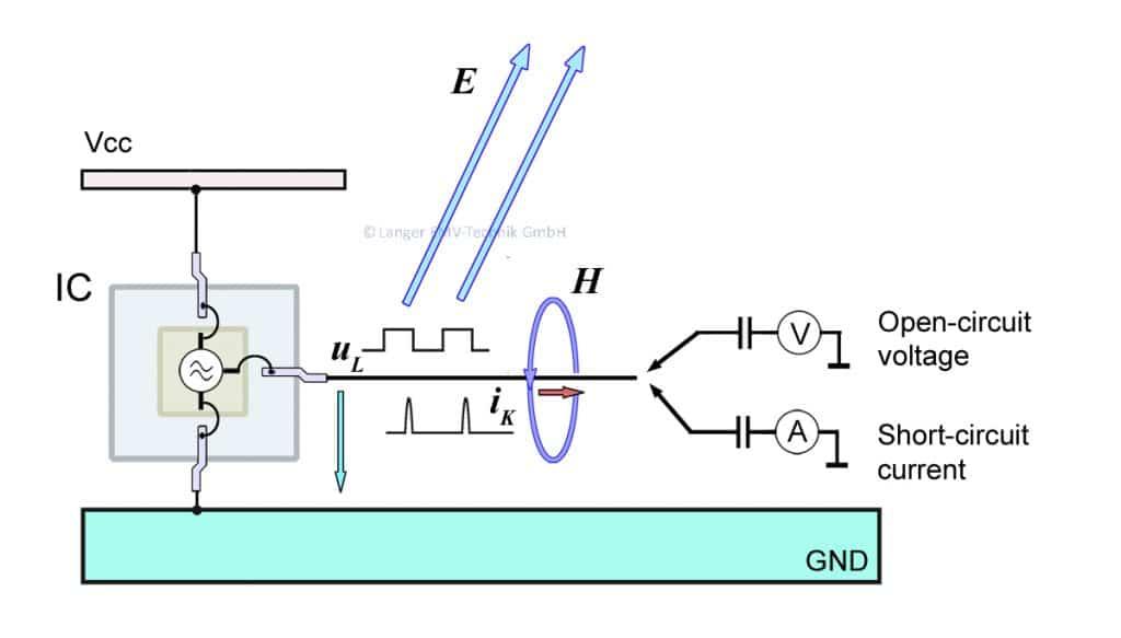 Figure 07 mod dig08 Signal u-i -02 enRGB