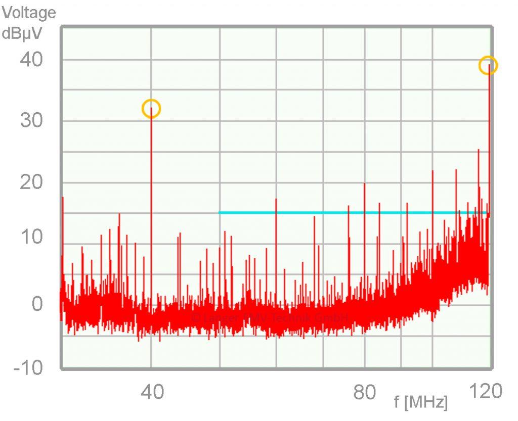 Figure 11 Neztznachbildung REMI - CD_01, MFR4200_enRGB