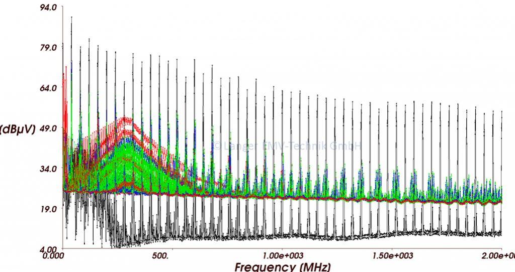 Figure 12b MFR4200 03-2D_korr_enRGB