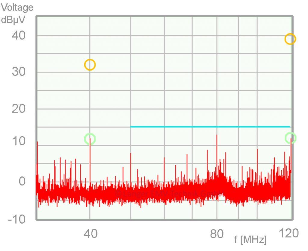 Figure 13 Neztznachbildung REMI - CD_07, MFR4200z_enRGB