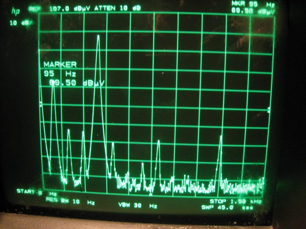 Figure 3 100 Hz ripp#5C7B19