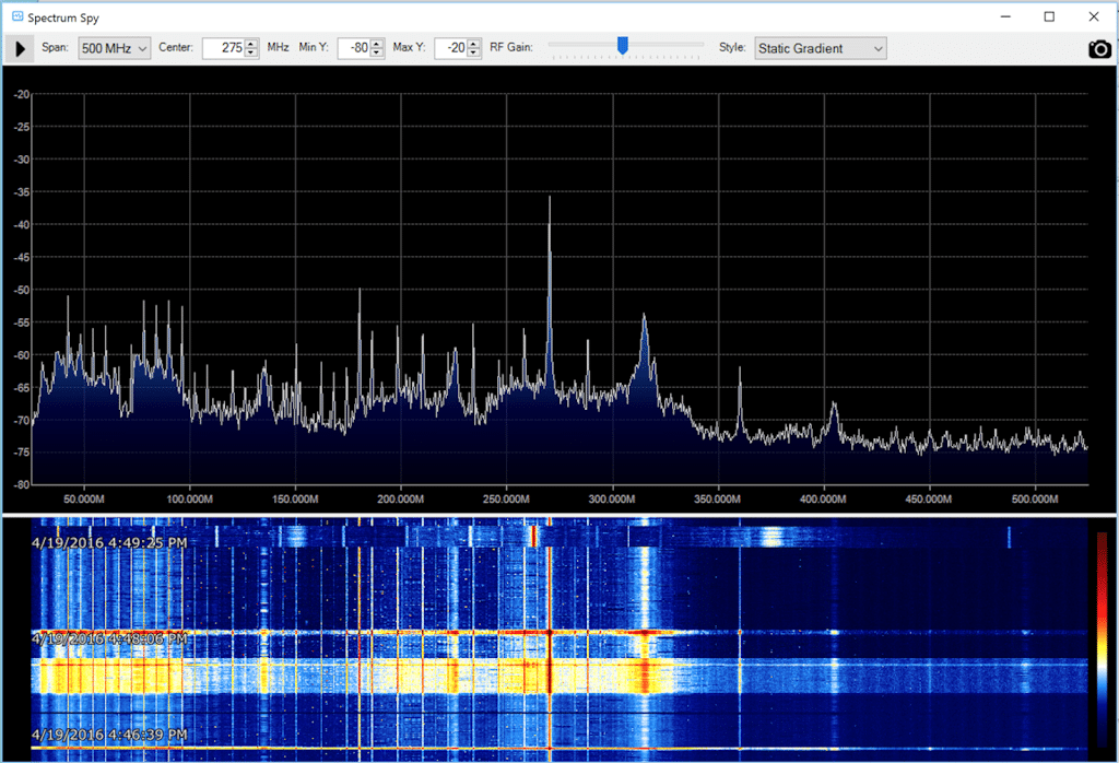 Budget SDR-Based Spectrum Analyzer | Interference Technology