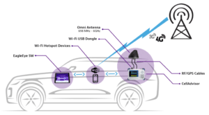 Fully-Automated Interference Hunting Solution Available