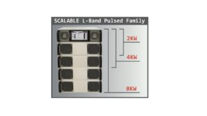 New Pulsed L Band Multi KW Scalable Amplifier