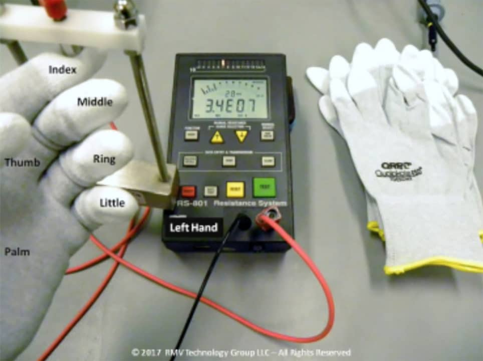 Personal Protective Equipment (PPE) Evaluation Methods of