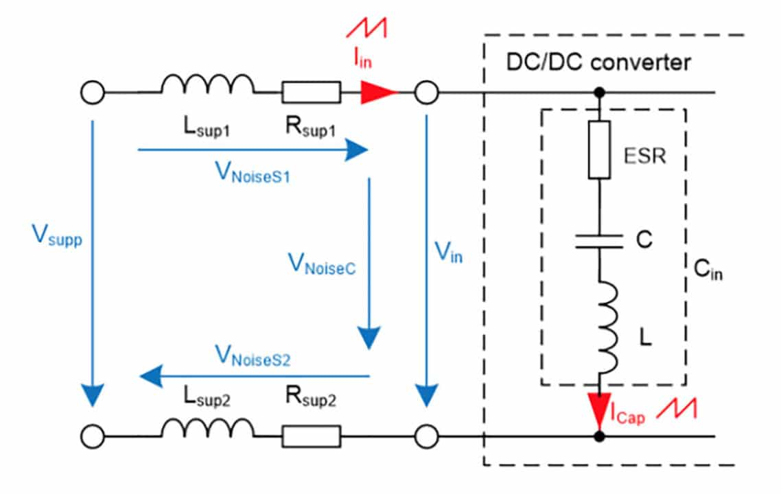 Input Filters The Key To Successful Emc Validation Interference Rc Wiring Diagrams Figure 2 Development Of Noise Voltage