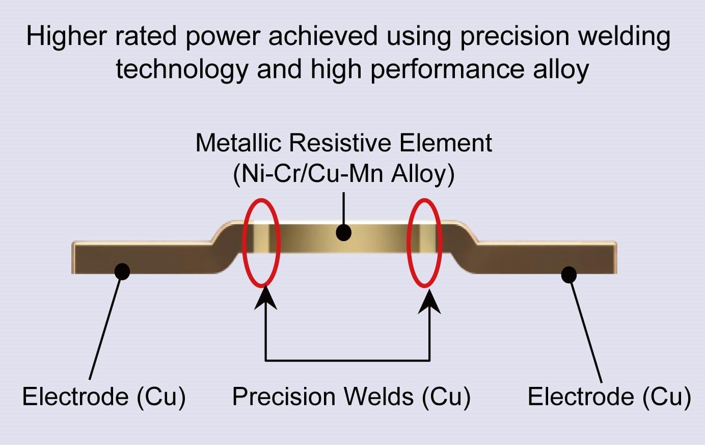 ROHM Metallic Resistant Element
