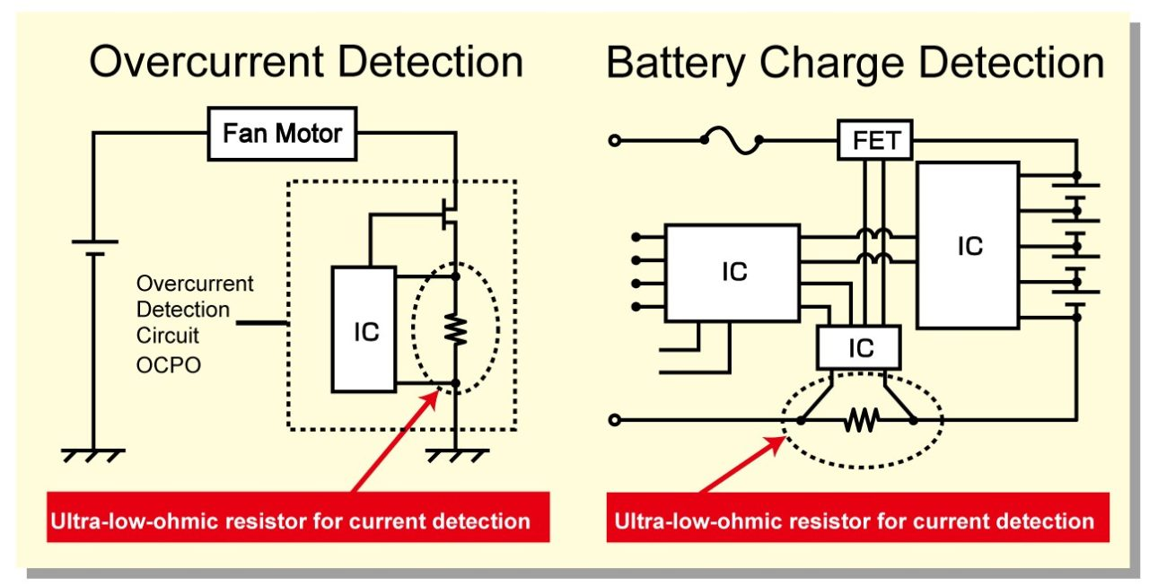 Rohms New Ultra Low Ohmic Shunt Resistors For Automotive Systems High Precision Circuit Diagram