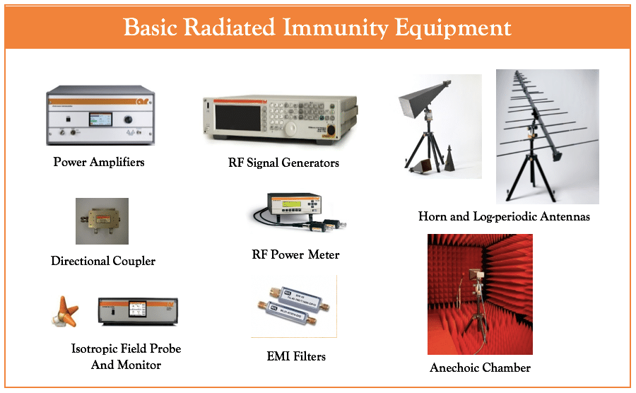 Specifying RF/Microwave Power Amplifiers for EMC Testing